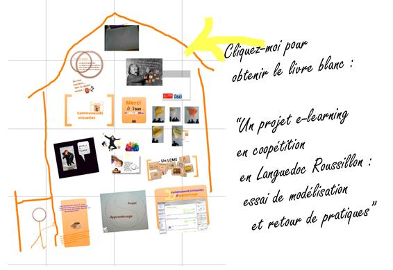 Un projet e-learning en coopétition en Languedoc Roussillon : essai de modélisation et retour de pratiques